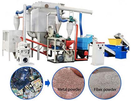 ताँबे की तार वाली प्लास्टिक प्लेट की पुनरावृतन मशीन